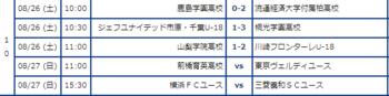 プリンス関東8月26日結果.png